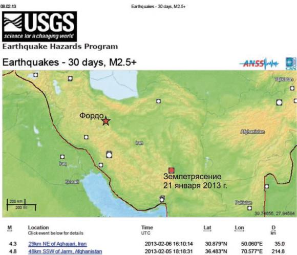 Типичная карта эпицентров землетрясений за один месяц с магнитудой выше 2.5