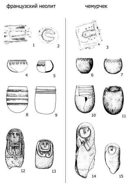 Сравнительная таблица археологических находок