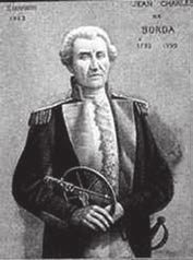 Жан-Шарль де Борда