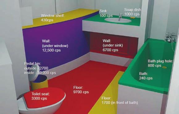 Распределение активности полония в ванной комнате номера 848 в отеле Sheraton Park Lane, где останавливался А. Луговой 25–28 октября 2006 года [1] (INQQ017917)