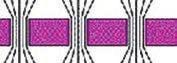 Рис. 2. Если сверхпроводящий образец большой, энергетически выгоднее, чтобы образовались абрикосовские вихри внутри образца. Каждый вихрь пропускает через себя целое число квантов магнитного потока
