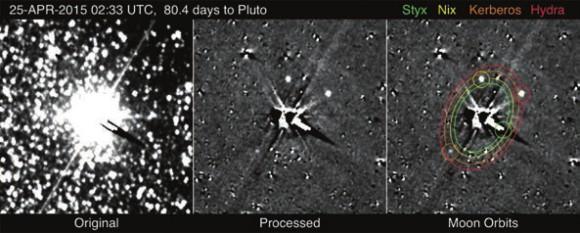 В данный момент на снимках с аппарата «Новые горизонты» видны все шесть известных членов системы Плутона