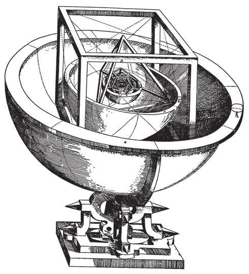«Кубок Кеплера»: модель Солнечной системы из пяти вложенных друг в друга платоновых тел (правильных многогранников). Иллюстрация из трактата Mysterium Cosmographicum (1596)