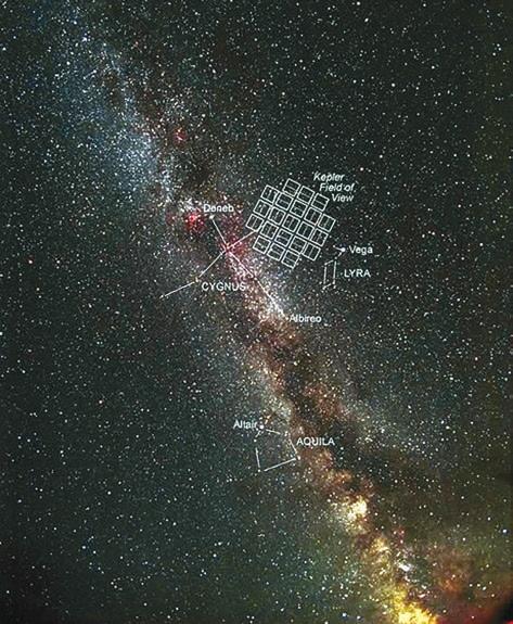 Поле зрения «Кеплера». Прямоугольники — проекции ПЗС-матриц. Рисунок с сайта «Кеплера», NASA