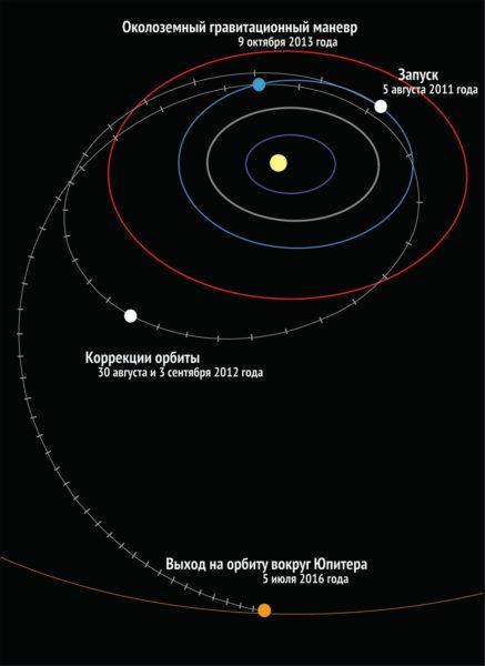 Изображение: NASA/JPL