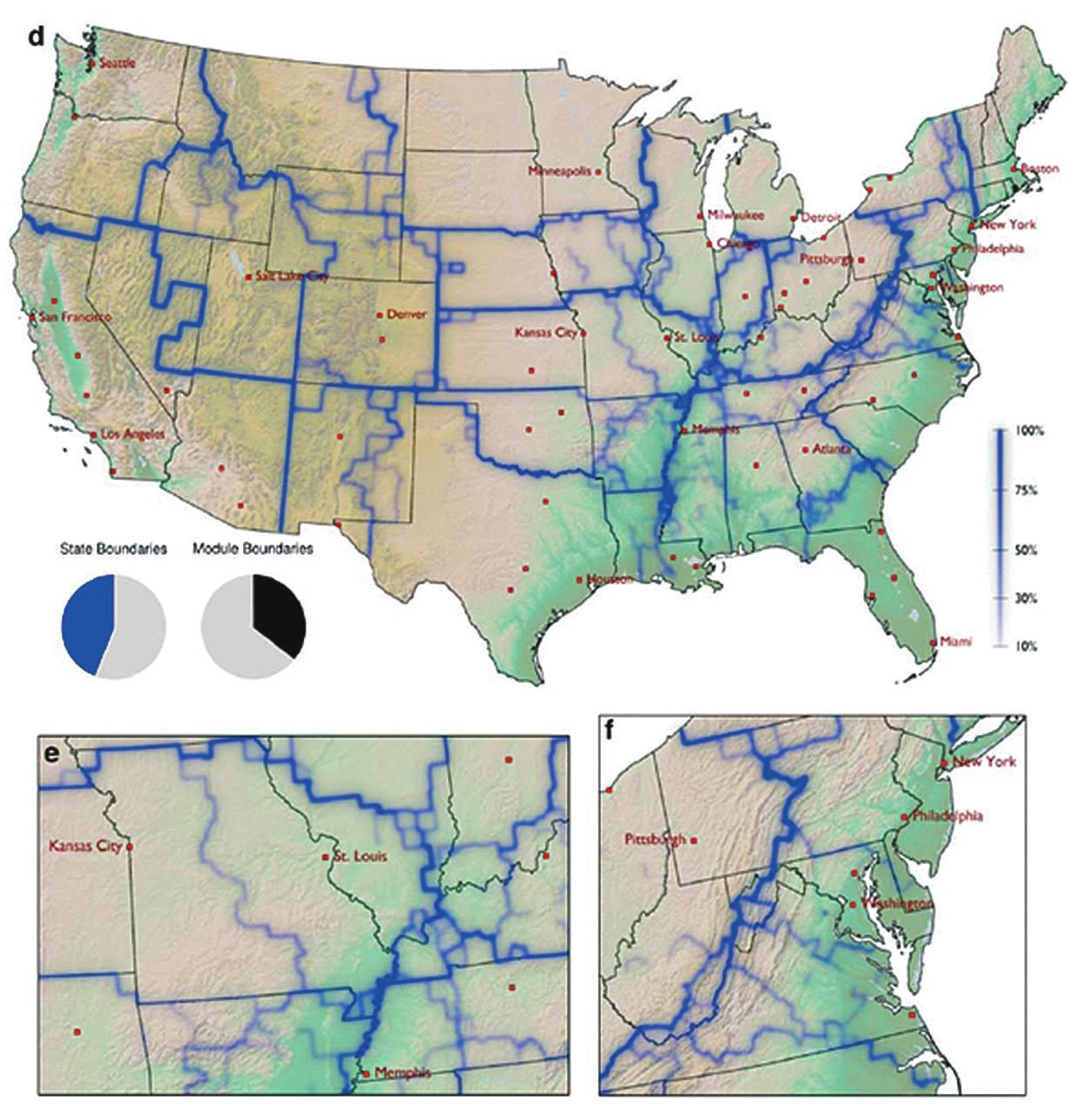 Рис. 5. Разбиение США на компактные модули по потокам банкнот [7]. Сверху: границы модулей показаны синим, интенсивность цвета соответствует частоте, с которой граница воспроизводится при различных запусках алгоритма. Круговые диаграммы показывают, что 44% границ штатов являются также и границами модулей (слева), но 64% границ модулей не совпадают с границами штатов (справа). Внизу: примеры несовпадения границ штатов и модулей. Слева: разбиение штата Миссури на области Канзас-Сити (запад) и Сент-Луиса (восток); справа: разбиение по Аппалачам, разделяющее Пенсильванию на области Питтсбурга (к западу от гор) и Филадельфии (к востоку от гор)