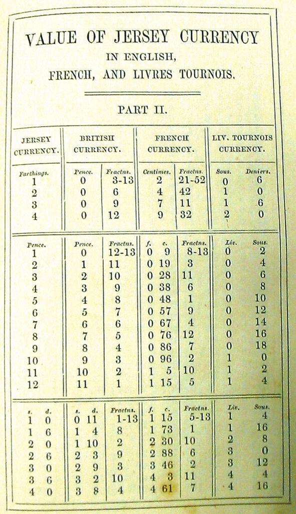Таблица для пересчета денег Джерси в британские, а также в старые (ливры и су) и новые (франки и сантимы) французские деньги (1854). («Википедия»)