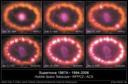 Наконец, знаменитая сверхновая 1987 г., взорвавшаяся в том же Большом Магеллановом Облаке. Звезда-прародитель сверхновой примерно 20 тысяч лет назад сбросила «обруч» в экваториальной плоскости (такие «обручи» есть во многих планетарных туманностях), обруч расширился до светового года в поперечнике. И вот сейчас ударная волна от взрыва дошла до обруча, и он загорелся. Его яркость все еще растет. Светлое пятно внизу справа, видимое на ранних снимках, - звезда на переднем плане.