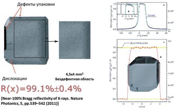 Рис. 2. АлмаЗ – идеальное зеркало для рентгеновского излучения