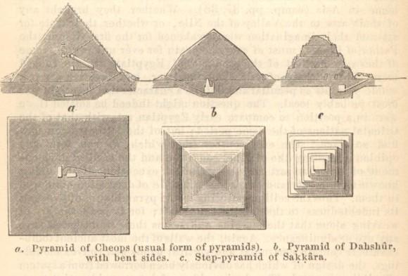 Египетские пирамиды. Иллюстрация из путеводителя Карла Бедекера (1884)