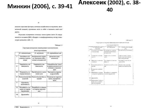Сравнение диссертаций Минкина и Алексеика. Слайд 5