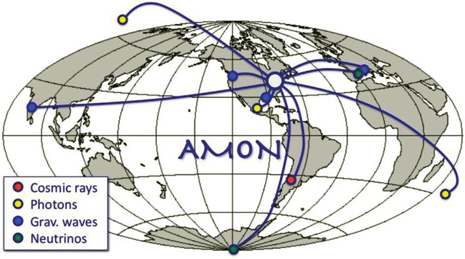 Астрофизическая сеть многоканальной астрономии (AMON). Рис. с сайта www.amon.psu.edu
