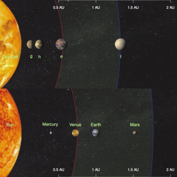 Рис.2. Сравнительная схема систем Тау Кита и Солнечной. Зеленым тоном показаны зоны обитаемости (весьма условные)