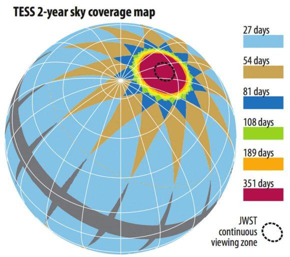 Карта экспозиции неба аппаратом TESS (tess.mit.edu/data/)