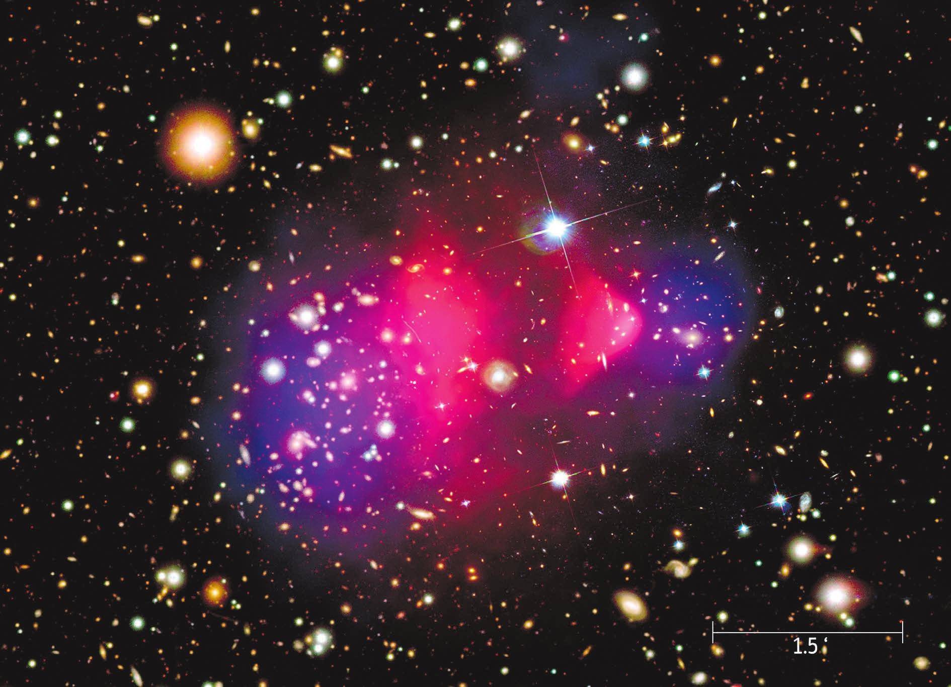 Скопление галактик Пуля (Bullet Cluster), 1E 0657-558. Наличие большой дополнительной массы выявляется с помощью гравитационного линзирования. Наблюдаемый сдвиг видимой барионной материи (красный цвет) объясняется столкновением газовых оболочек галактик. Темное вещество (синий цвет) при этом не испытывает подобного взаимодействия, проходит дальше беспрепятственно. Масштаб указан в угловых минутах. Изображение NASA/CXC/M. Weiss— Chandra X-Ray Observatory