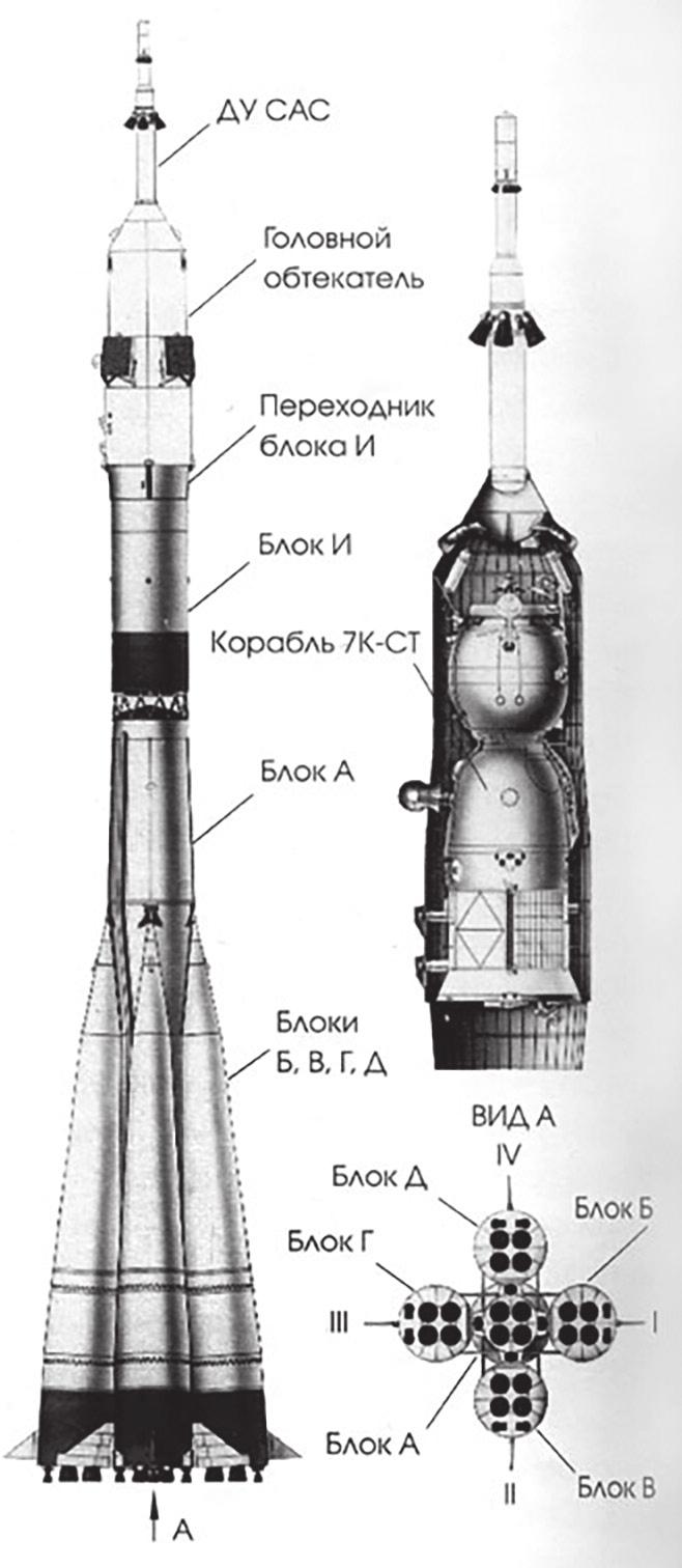Ракета-носитель «Союз» с кораблем «Союз»