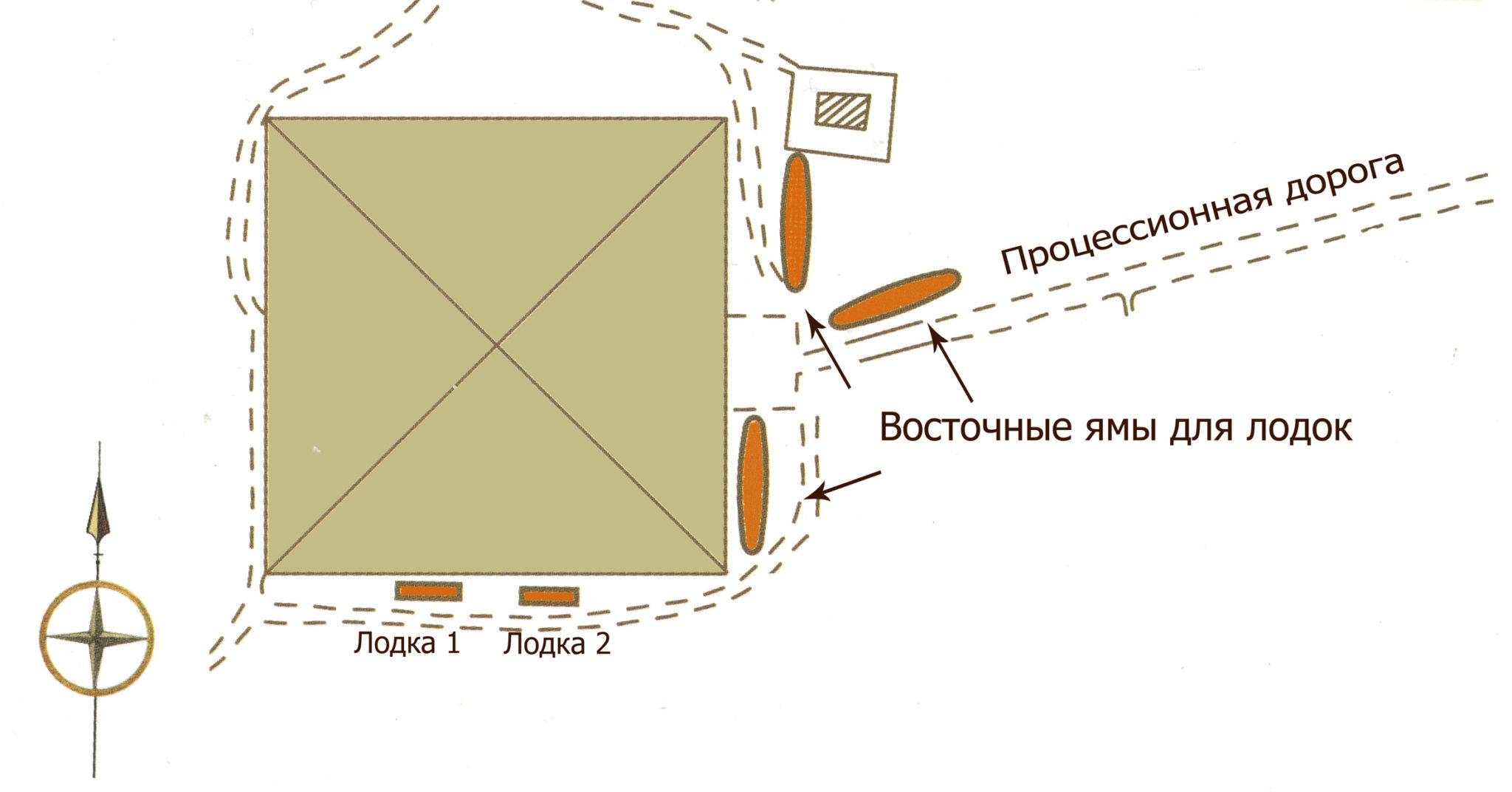 Схема расположения тайников с лодками