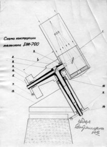 Схема конструкции телескопа РМ-700. Идея Стрелецкого 1959 года