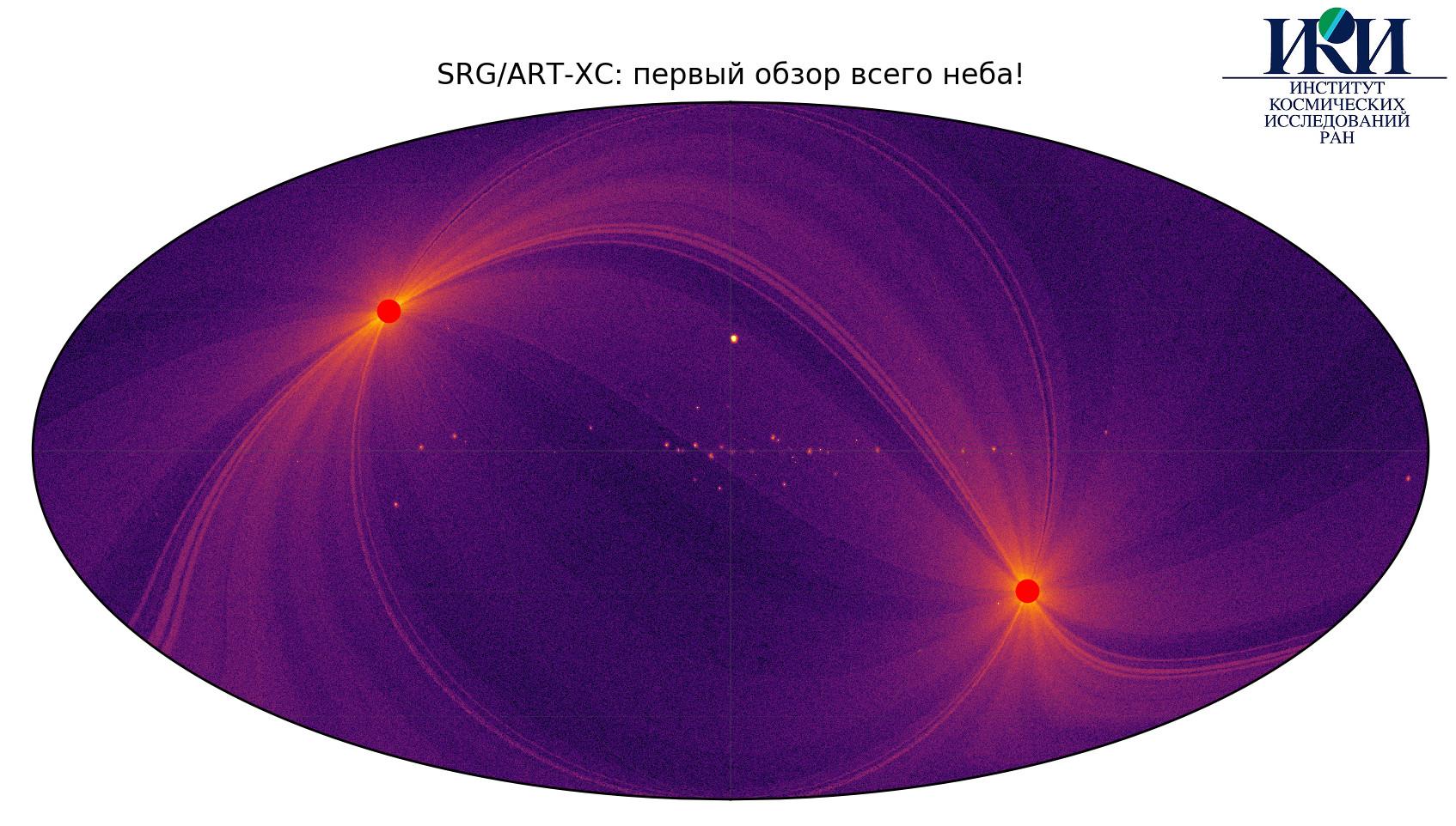Карта всего неба в галактических координатах, полученная с помощью телескопа ART-XC в диапазоне энергий 4–12 кэВ 8.12.2019–10.06.2020. Отмечены все зарегистрированные события. Для данного изображения размер исходного пикселя был увеличен в сто раз, поэтому слабые источники скрыты фоном