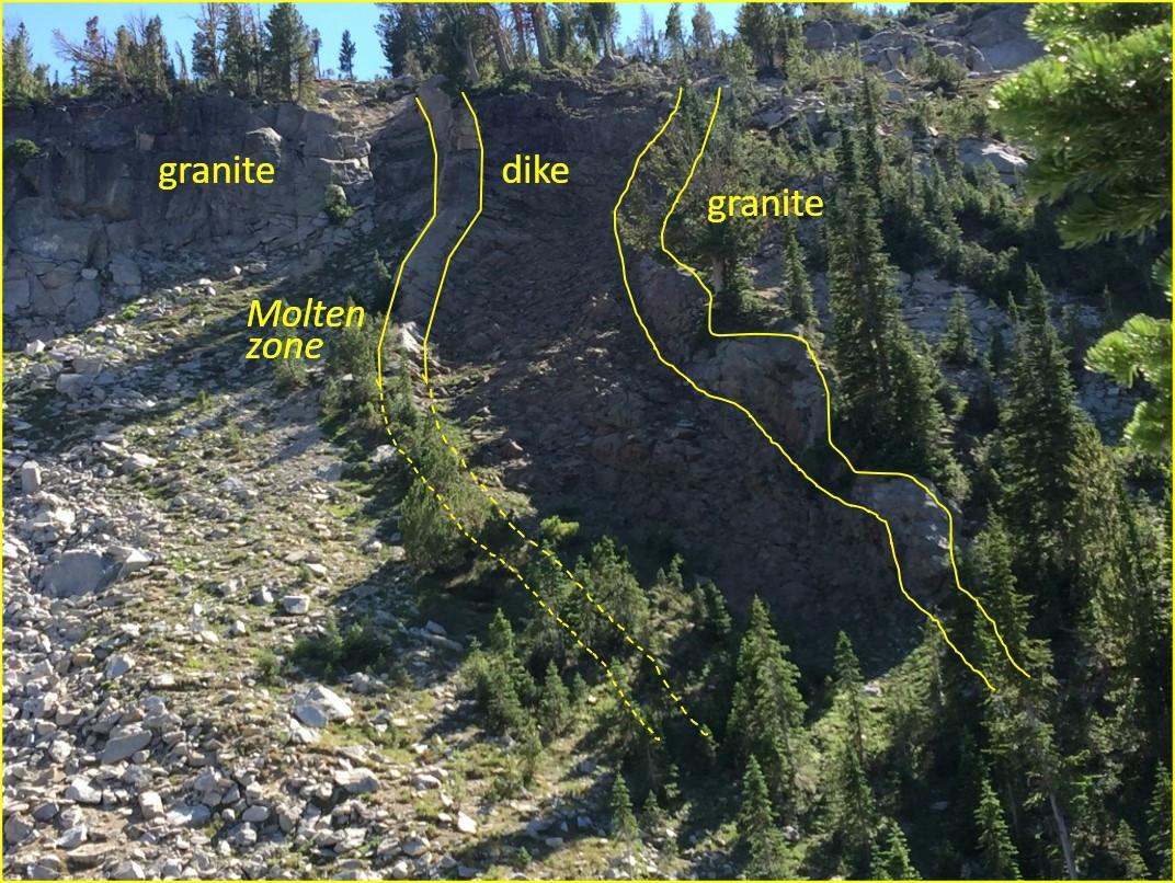 Рис 2. Базальтовые дайки, внедрившиеся в коренные гранитные породы. Тепло от магмы привело к частичному плавлению гранитов и развитой гидротермальной конвекции