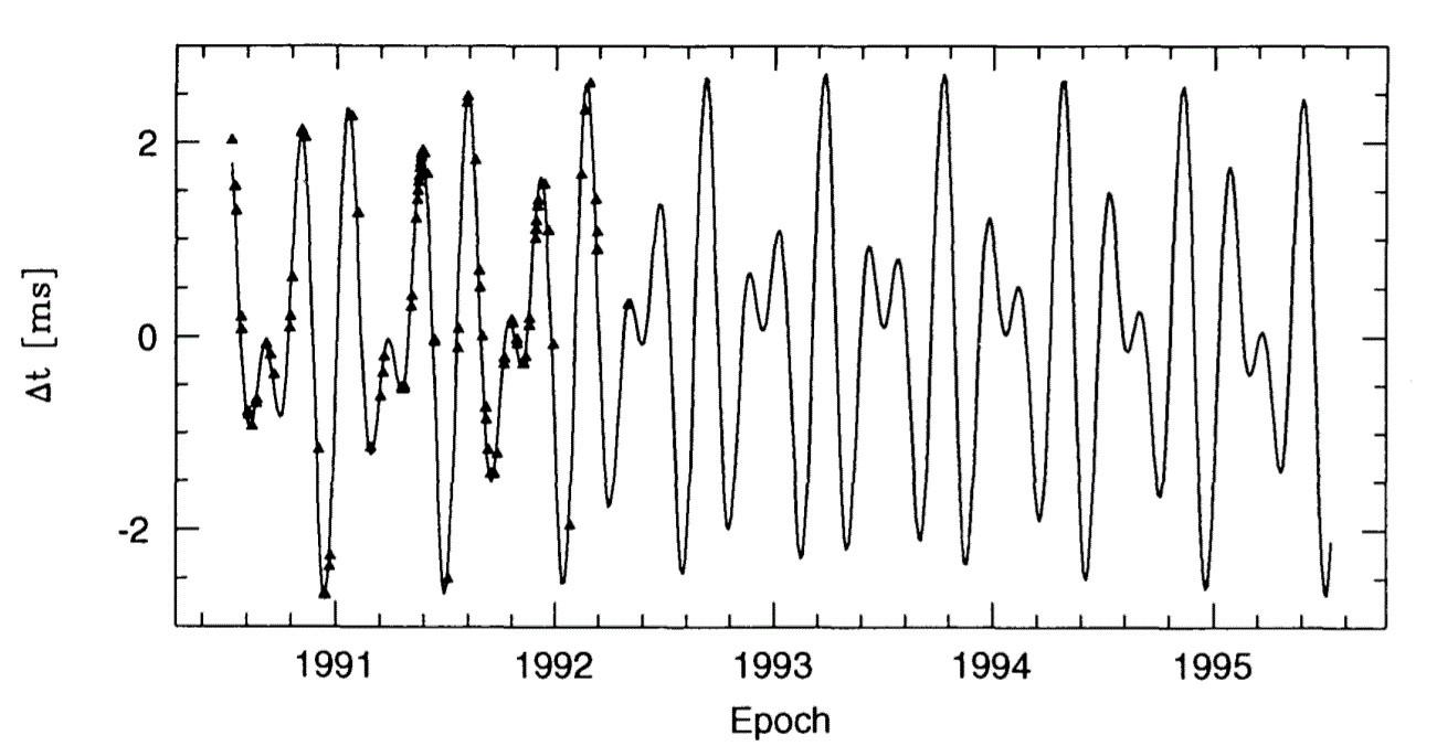 Рис. 3. Дрейф фазы (времени прибытия импульсов) PSR1257+12. Треугольники — значения, измеренные Вольщаном. Кривая — результат подгонки орбитальным движением с двумя планетами. Источник: [4]