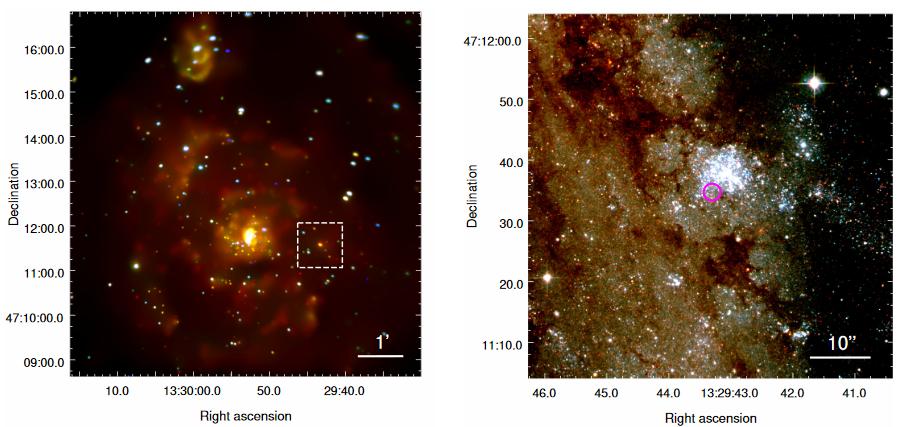 Рис. 6. Слева — рентгеновское изображение галактики M51. Справа выделенный квадрат представлен крупно уже по данным оптических наблюдений. Указано положение рентгеновского источника. Из работы [11]